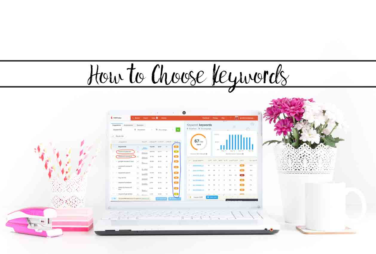How Do I Find the Best Keywords for a Blog Post? A step-by-step guide on exactly how to find and choose both basic and long-tail keywords for a blog post.