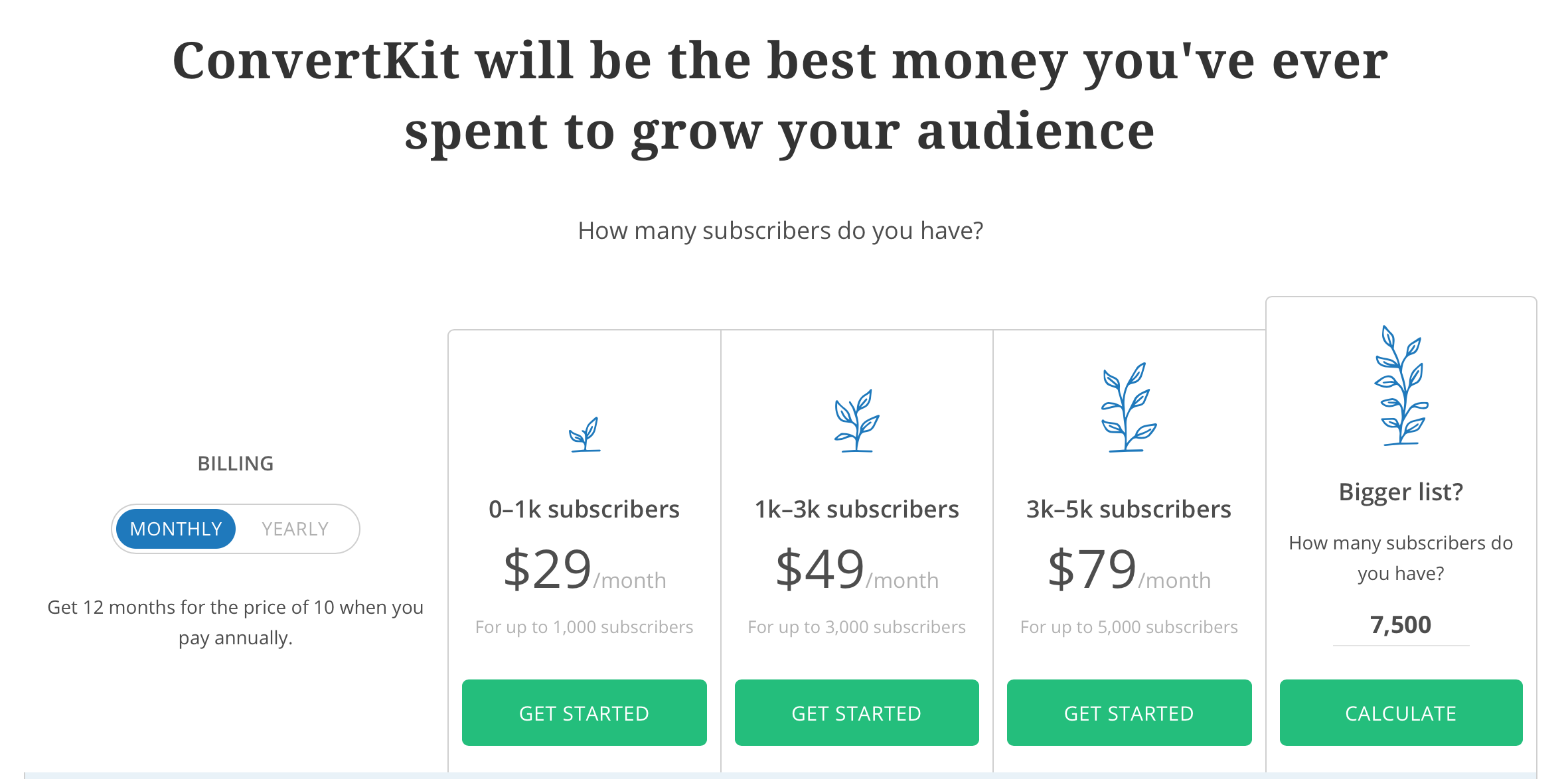 ConvertKit pricing chart for paying monthly. You can save money by paying annually, though!